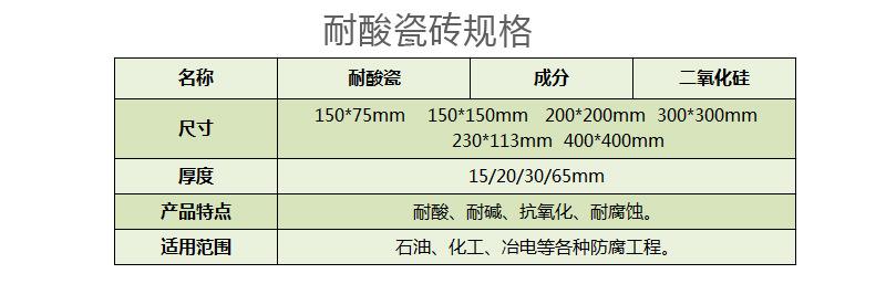 2.耐酸瓷砖规格